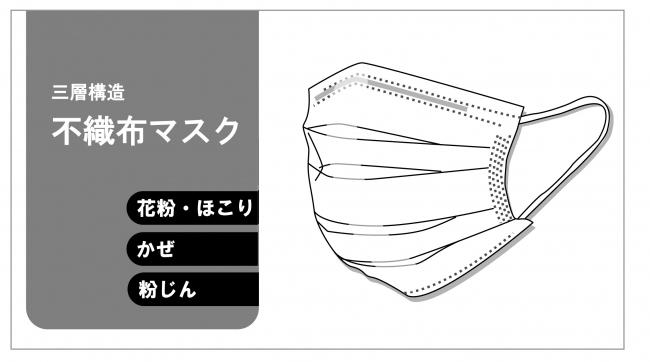 1パック50枚入りマスク